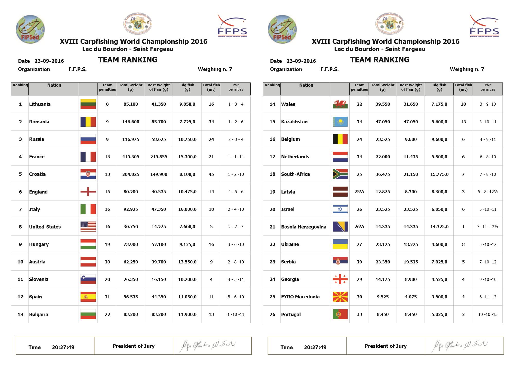 rezultati-23-9-2000